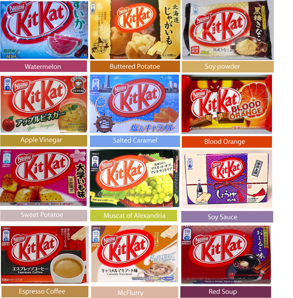 kit kat market research The kit kat chunky (known as big kat in the us) has one large finger approximately 25 centimetres (098 in) wide and was introduced in 1999 kit kat bars contain varying numbers of fingers depending on the market, ranging from the half-finger sized kit kat petit in japan to the three-fingered variants.